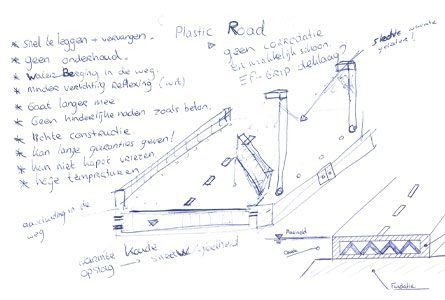 First drawings for a plastic road